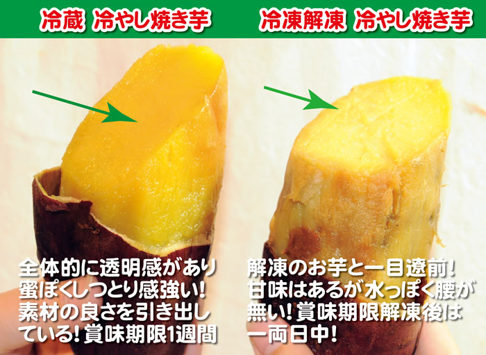 冷凍と冷蔵の違い
